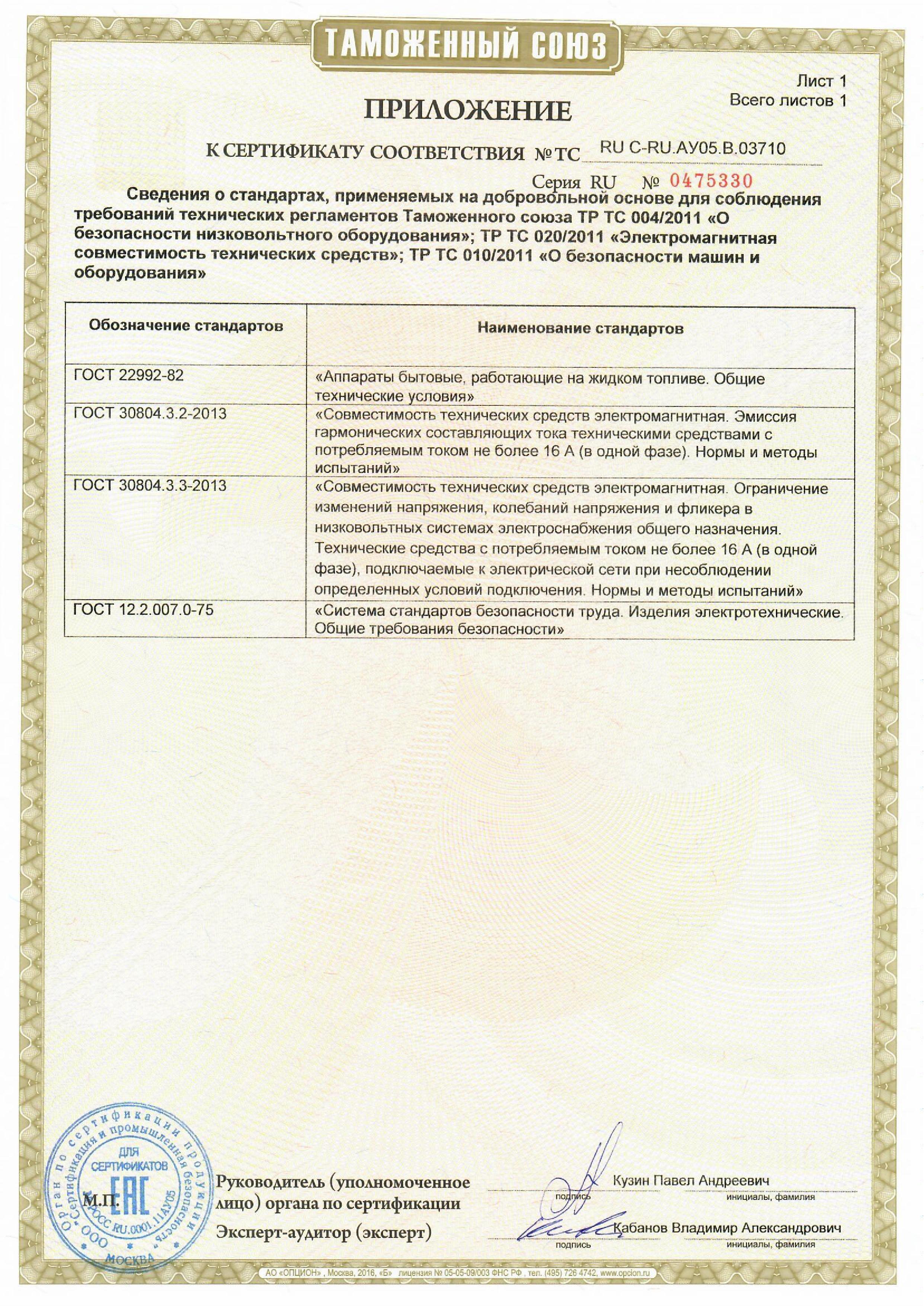 ОВУ-250, ОВУ-550, ОВУ-800 приложение